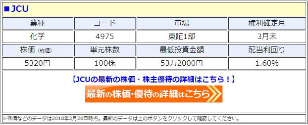 JCU(4975)の最新の株価