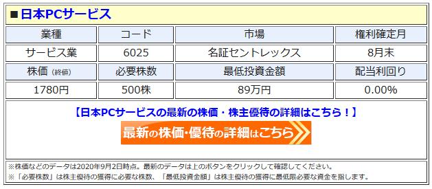 日本PCサービスの最新株価はこちら!