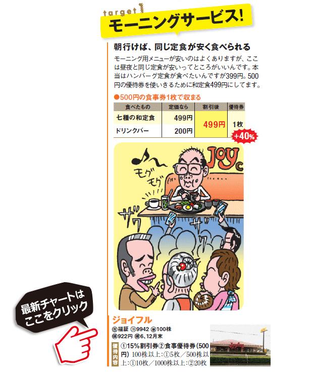 桐谷さんのおすすめ株主優待ジョイフル(9942)の最新株価チャートはこちら!(SBI証券の株価チャート画面に遷移します)