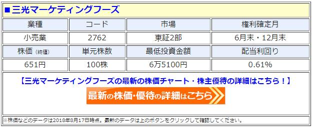 三光マーケティングフーズ(2762)の最新の株価