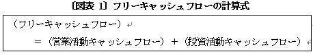 〔図表1〕フリーキャッシュフローの計算式