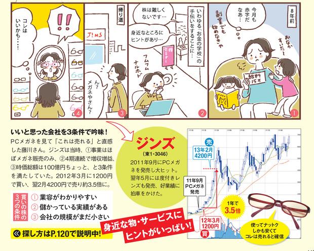 ジンズの株価上昇で資産も増加!