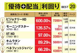「株主優待+配当」利回りランキング