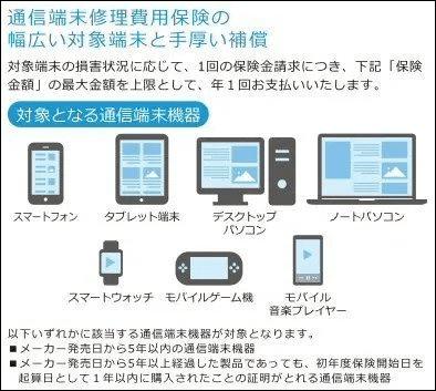 「モバイル端末の保険」の補償内容