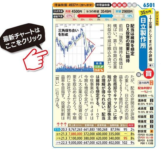 日立製作所の最新株価はこちら!