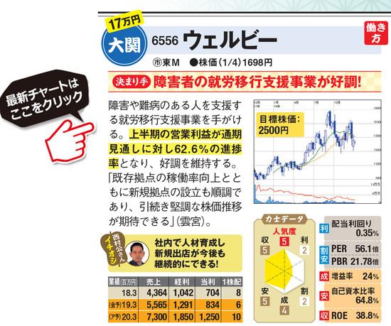 """ワークマン」の株価は""""ポスト・ユニクロ""""として、さらなる上昇も期待 ..."""