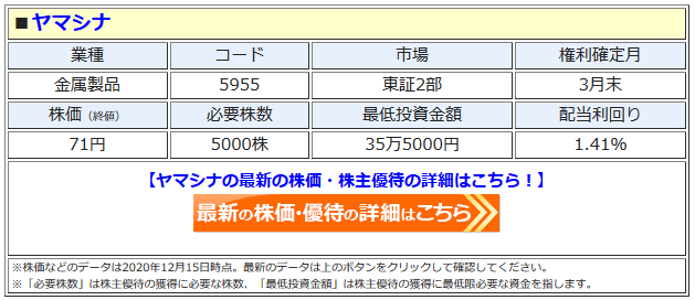 ヤマシナの最新株価はこちら!