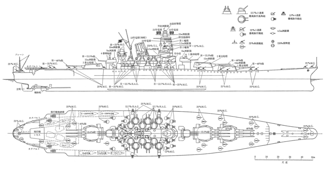 運命の決戦前に起こった大和型戦艦の改造問題とは