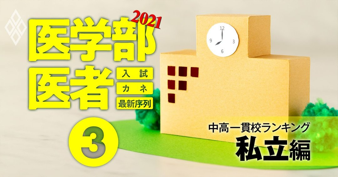 医学部&医者2021入試・カネ・最新序列#3