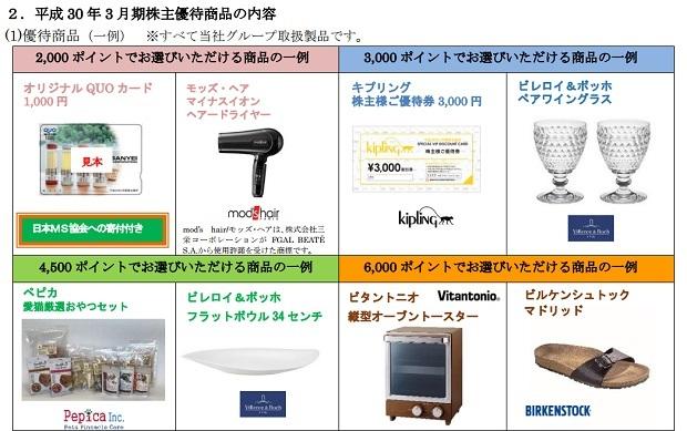三栄コーポレーションの2018年3月期の株主優待の一例