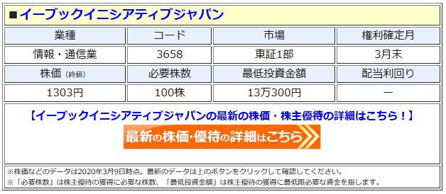 イーブックイニシアティブジャパンの最新株価はこちら!