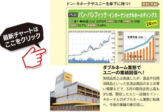 パン・パシフィック・インターナショナルホールディングスの最新株価はこちら!