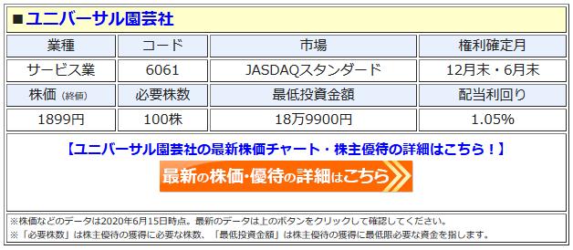 ユニバーサル園芸社の最新株価はこちら!