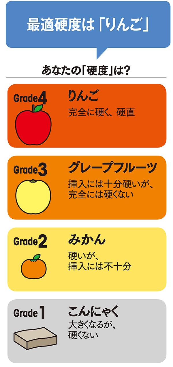 グレープフルーツ バイアグラ