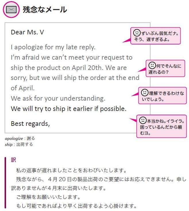 返事が遅れてすみません 英語
