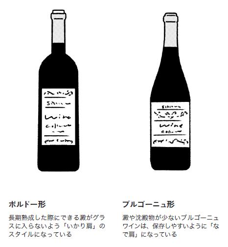 教養としてのワイン】ワインのボトルの形に「いかり肩」と「なで肩」があるのはなぜ? | 教養としてのワイン | ダイヤモンド・オンライン