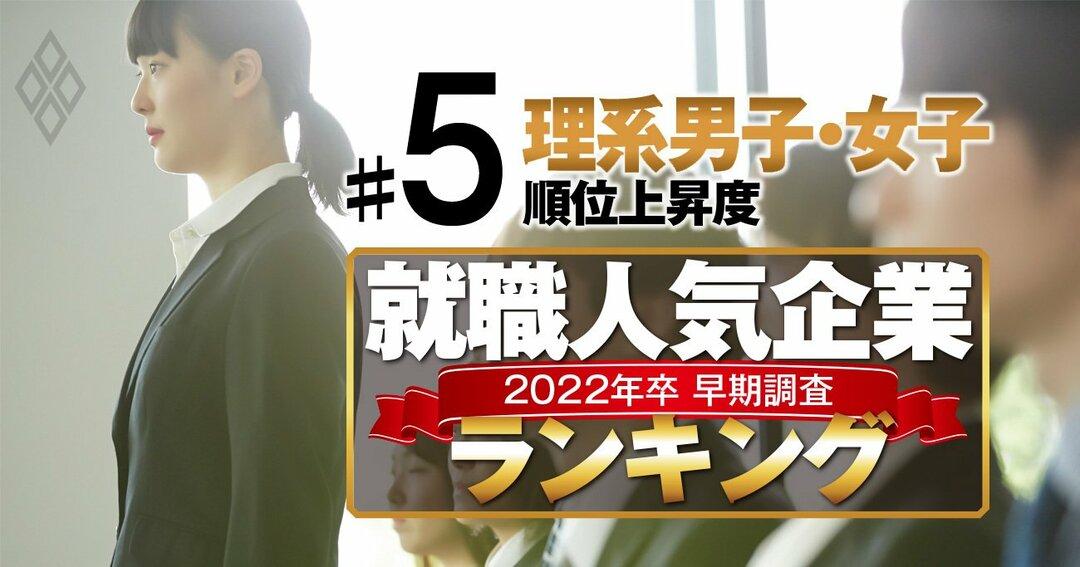 就職人気企業ランキング#5