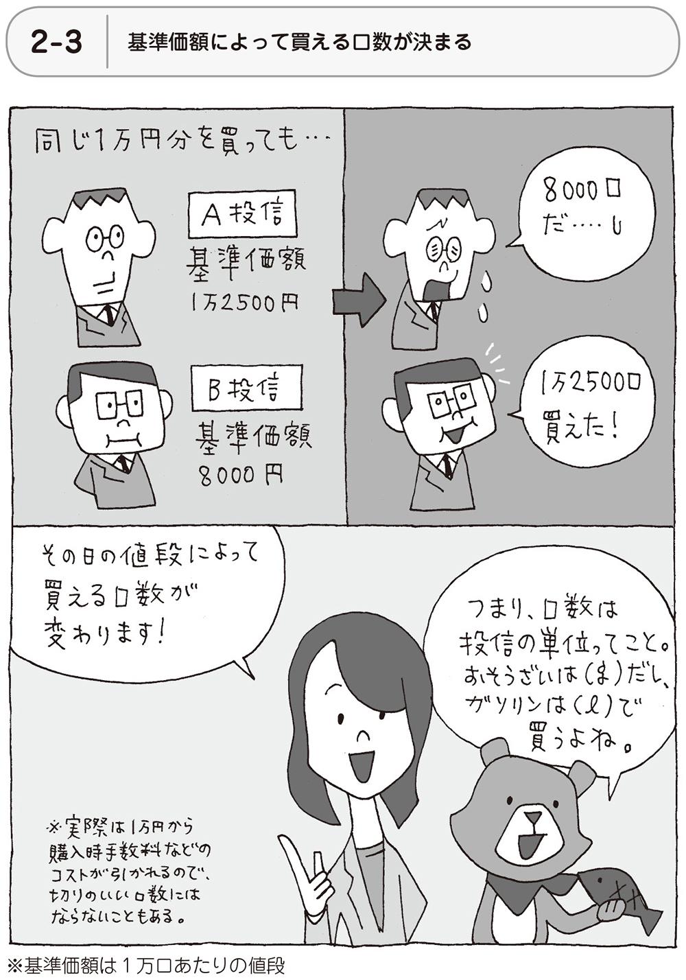 投資信託の「純資産総額」は、なぜ重要?
