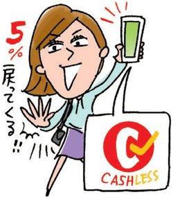 キャッシュレス・ポイント還元事業で5%還元が受けられる!