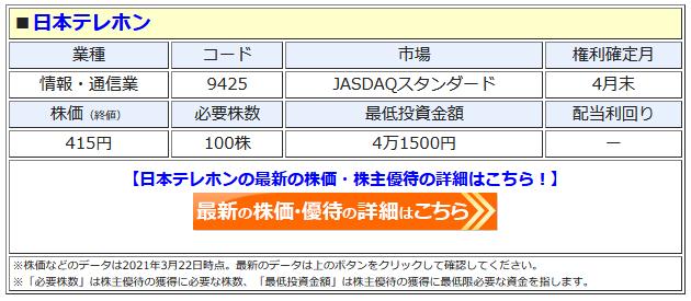 日本テレホンの最新株価はこちら!