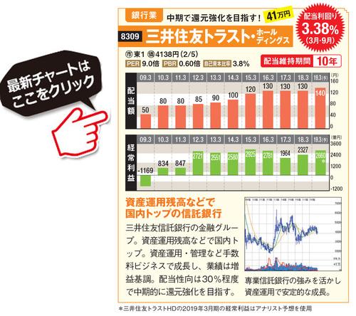 三井住友トラスト・ホールディングスの最新株価はこちら!