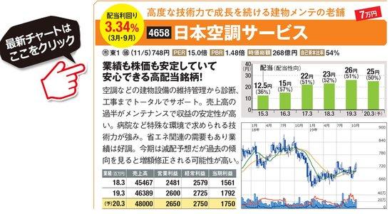 日本空調サービスの最新株価はこちら!