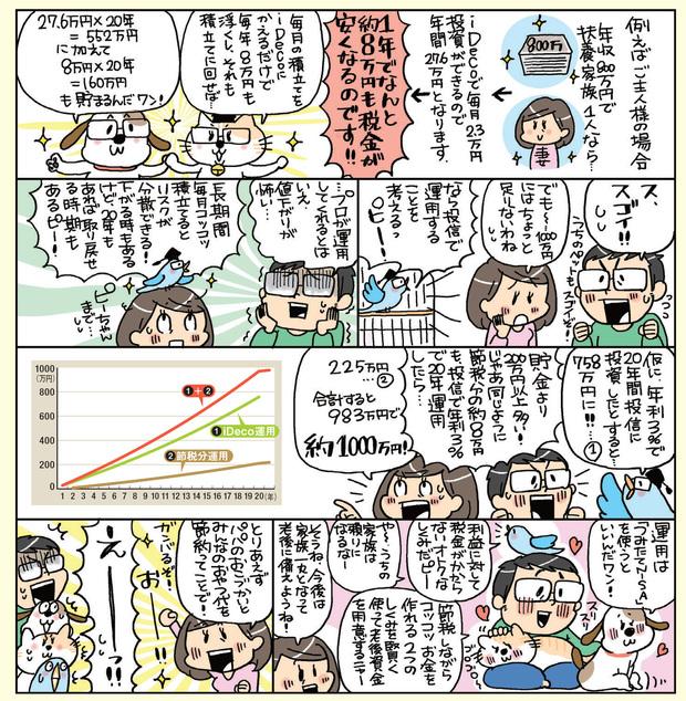 iDeCoマンガ2ページ目
