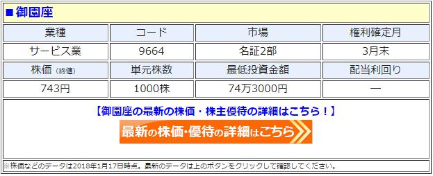 御園座(9664)の最新の株価