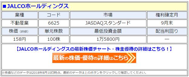 JALCOホールディングス(6625)の最新の株価