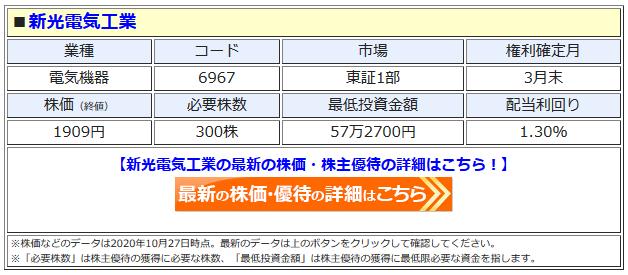 新光電気工業の最新株価はこちら!