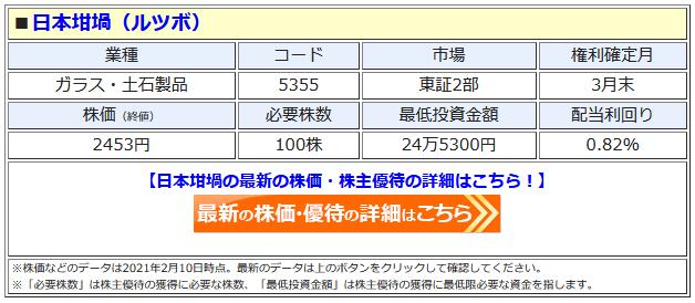 日本坩堝の最新株価はこちら!