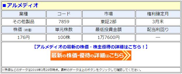 アルメディオ(7859)の株価