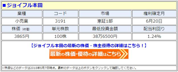 ジョイフル本田(3191)の最新の株価