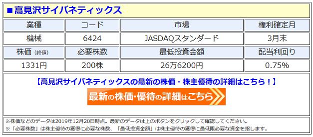 高見沢サイバネティックスの最新株価はこちら!