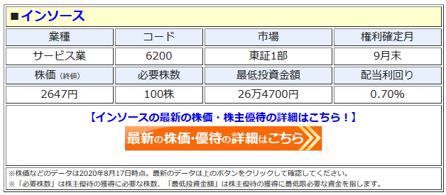 研修 イン ソース オンライン
