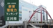 【立川市ベスト10】小学校区「教育環境力」ランキング