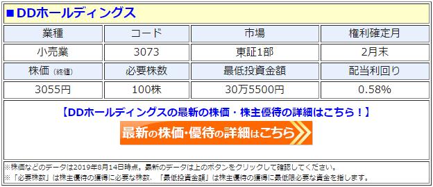 DDホールディングス(3073)の株価
