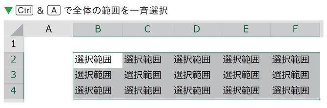 エクセルは、0.3秒でデータを「全選択」できる   神速Excel ...