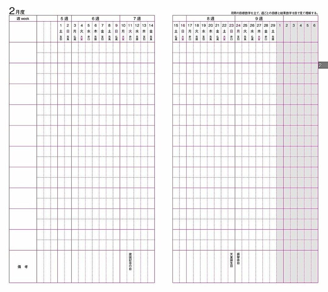 営業成績をアップさせる手帳の秘密は、ひと目でわかる月間目標管理表だった!