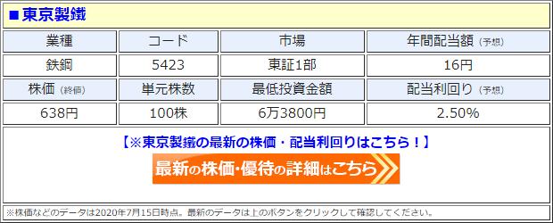 東京製鐵(5423)の株価
