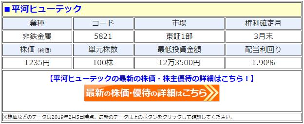平河ヒューテック(5821)の株価