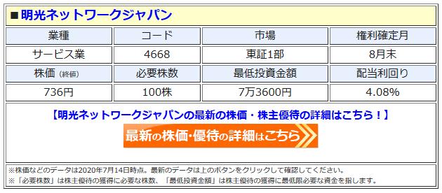 明光ネットワークジャパンの最新株価はこちら!