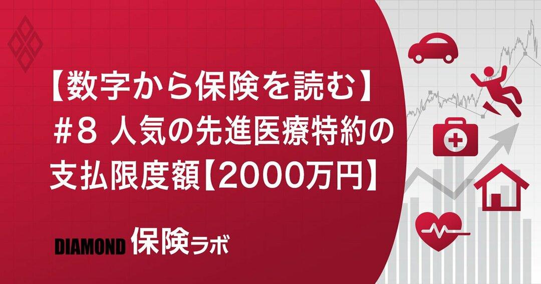 #8人気の先進医療特約の支払限度額【2000万円】