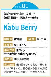 kabu berryが主催する個人投資家向けの勉強会