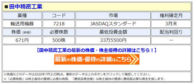 田中精密工業の最新株価はこちら!