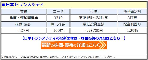 日本トランスシティ(9310)の株価