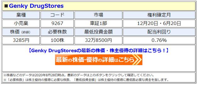 Genky DrugStoresの最新株価はこちら!