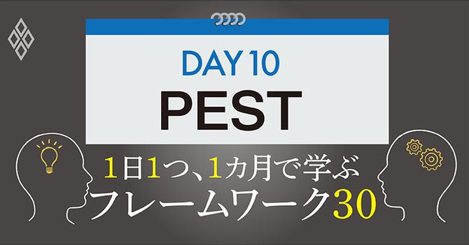 フレームワーク30 DAY10 PEST