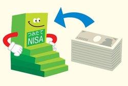 預貯金に置いておくのではなく、「つみたてNISA」で運用を!