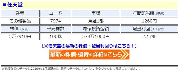 Pts 任天堂 株価